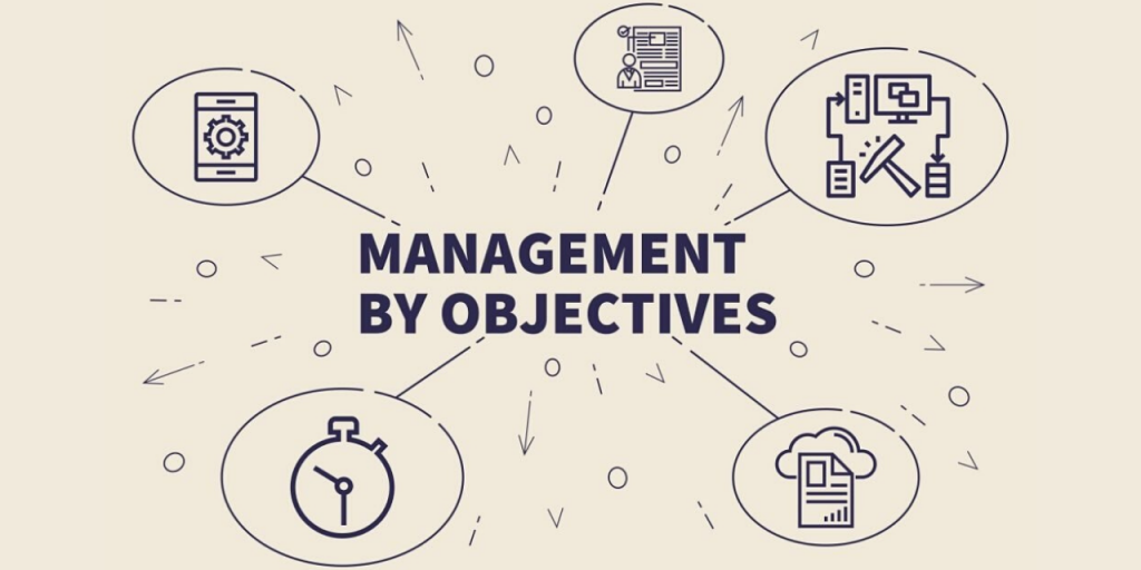 Management-by-objectives-workforce-management