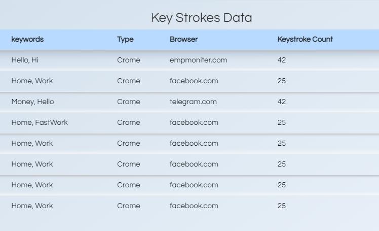 keystroke-data
